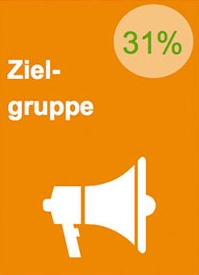 Externer Texter Content Marketing, Zielgruppe B2B