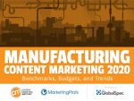 Industriemarketing, Content Marketing Institute
