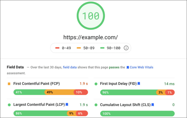 SEO, PageSpeed Insights