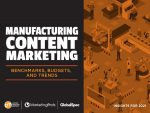 Industriemarketing, Content Marketing Institute