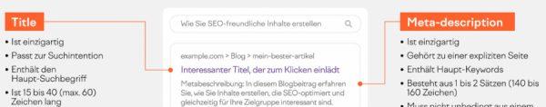 DEO-optimierte Texte, Onpage-Seo, Title, Meta-Description